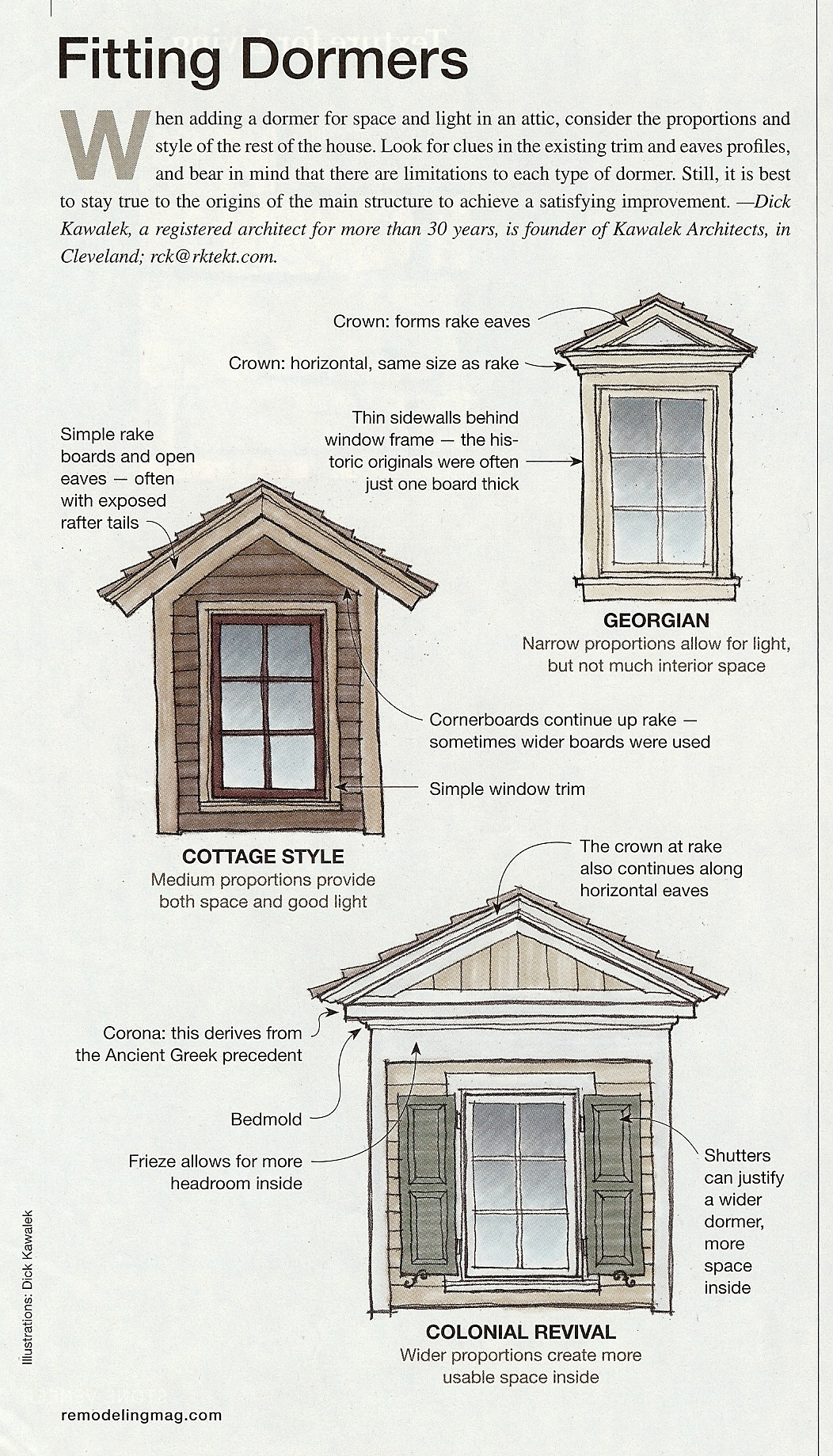 Different types of dormers 28 images types of dormers for Common architectural styles